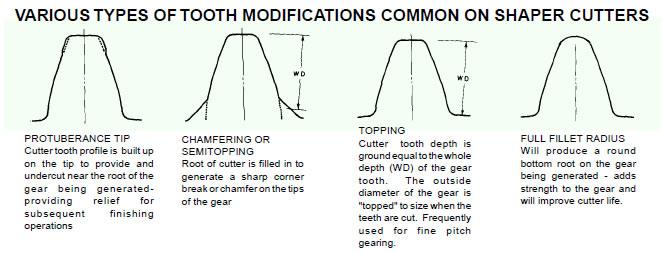 mercruiser alpha two parts diagram
